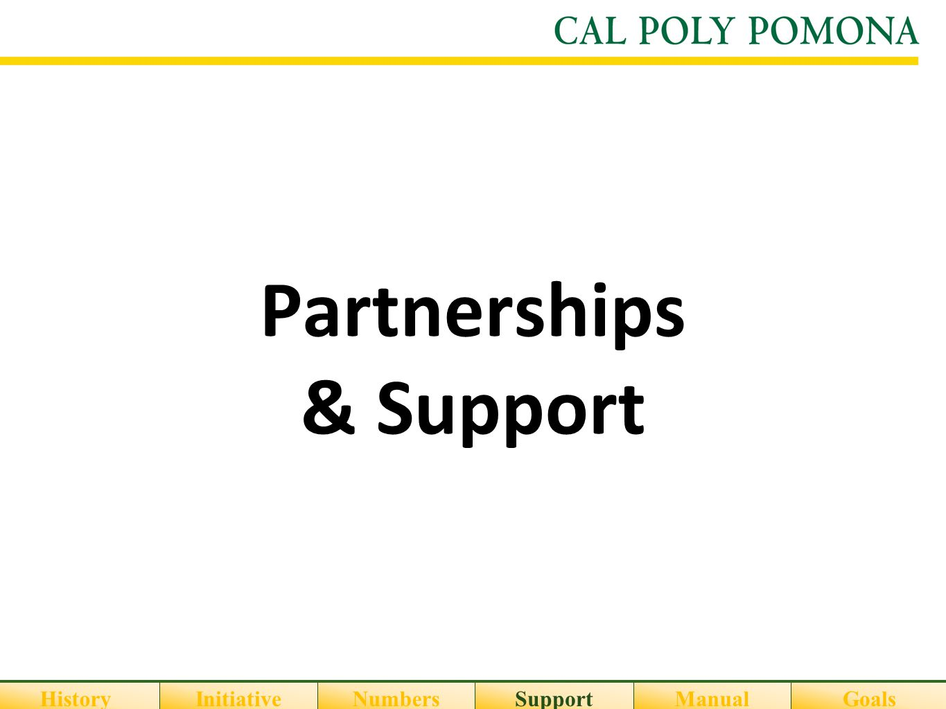Partnerships & Support HistoryInitiativeNumbersSupportGoalsManual