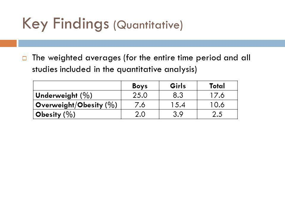 Key Findings (Quantitative) The weighted averages (for the entire time period and all studies included in the quantitative analysis) BoysGirlsTotal Un