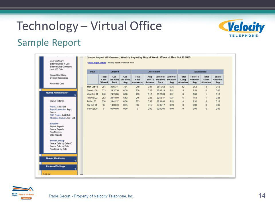 14 Technology – Virtual Office Sample Report Trade Secret - Property of Velocity Telephone, Inc.