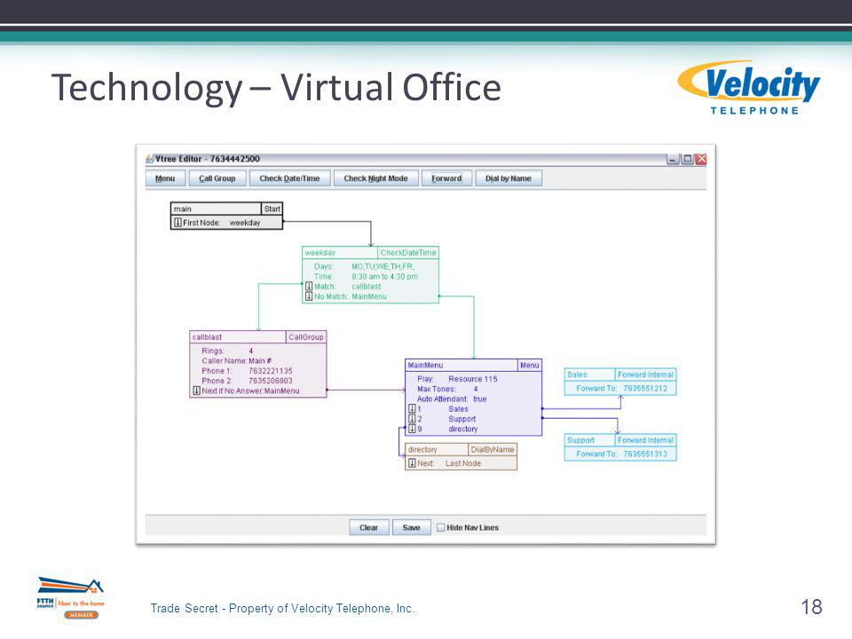 Technology – Virtual Office 18 Trade Secret - Property of Velocity Telephone, Inc.
