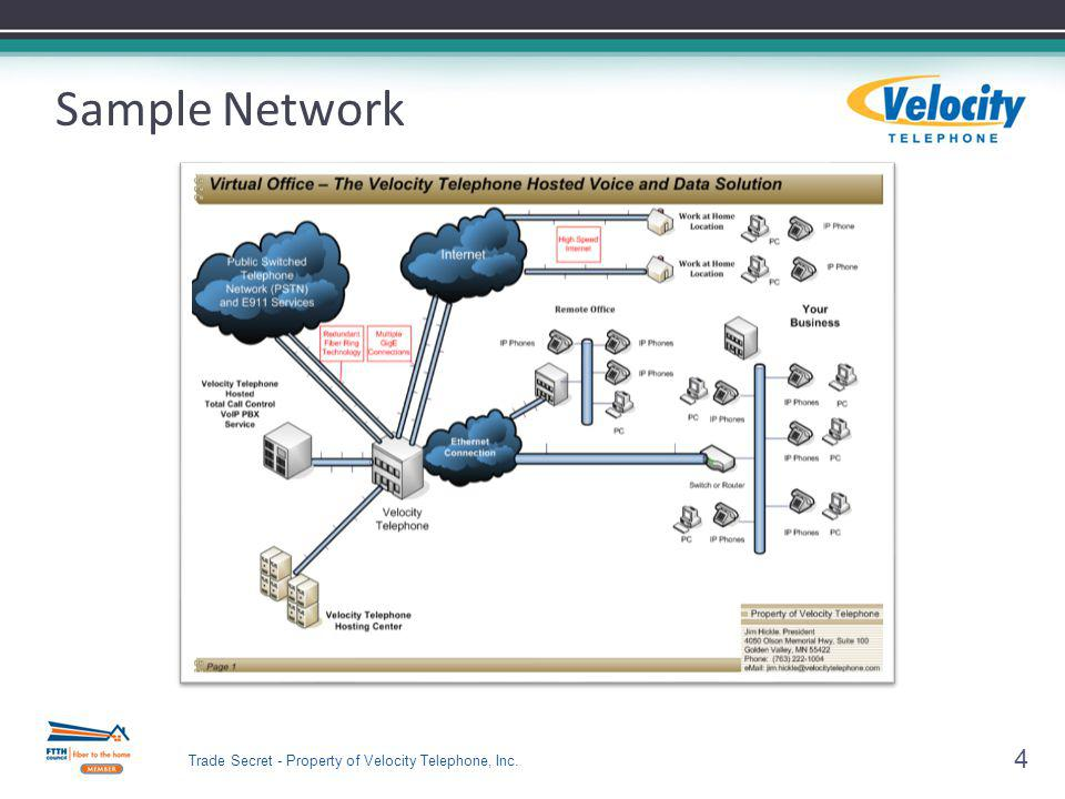 4 Sample Network Trade Secret - Property of Velocity Telephone, Inc.