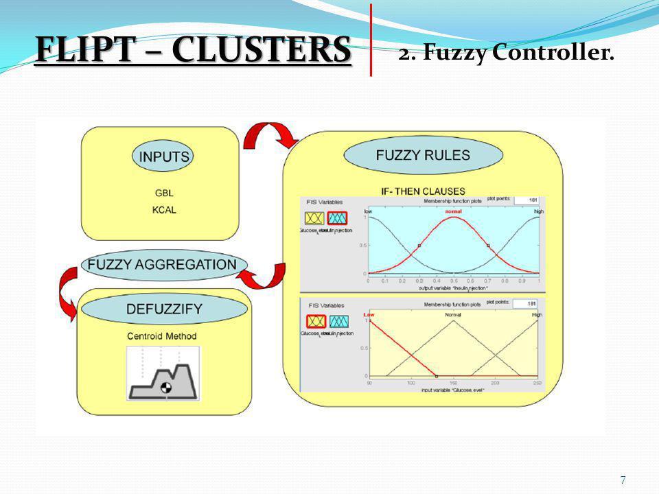 7 FLIPT – CLUSTERS 2. Fuzzy Controller.