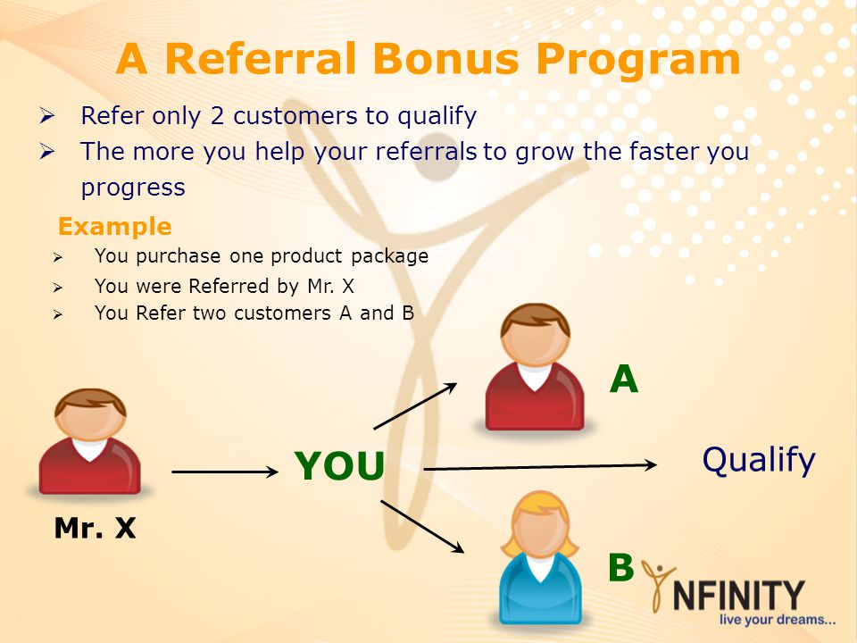 A Referral Bonus Program Refer only 2 customers to qualify The more you help your referrals to grow the faster you progress YOU A B Qualify Mr. X Exam