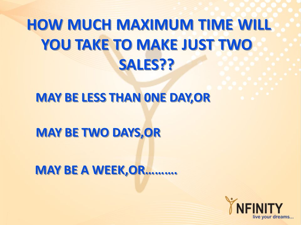 MAY BE LESS THAN 0NE DAY,OR HOW MUCH MAXIMUM TIME WILL YOU TAKE TO MAKE JUST TWO SALES?? MAY BE TWO DAYS,OR MAY BE A WEEK,OR……….