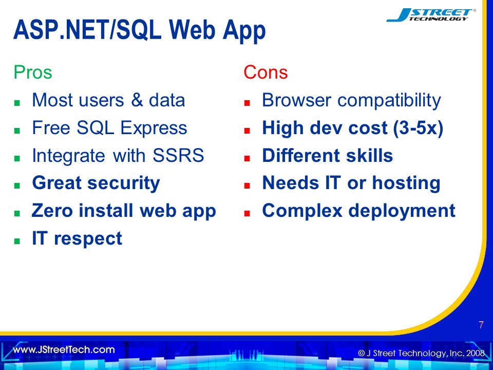 © J Street Technology, Inc. 2008 7 ASP.NET/SQL Web App Pros n Most users & data n Free SQL Express n Integrate with SSRS n Great security n Zero insta