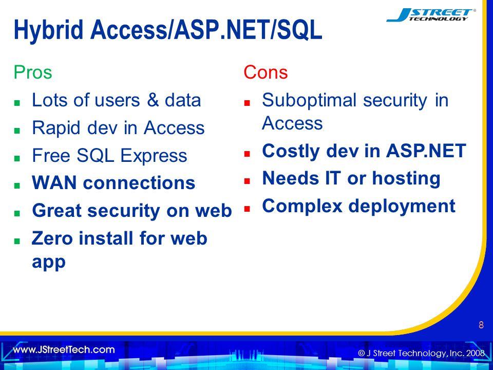 © J Street Technology, Inc. 2008 8 Hybrid Access/ASP.NET/SQL Pros n Lots of users & data n Rapid dev in Access n Free SQL Express n WAN connections n