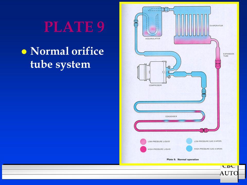 CBC AUTO PLATE 9 l Normal orifice tube system