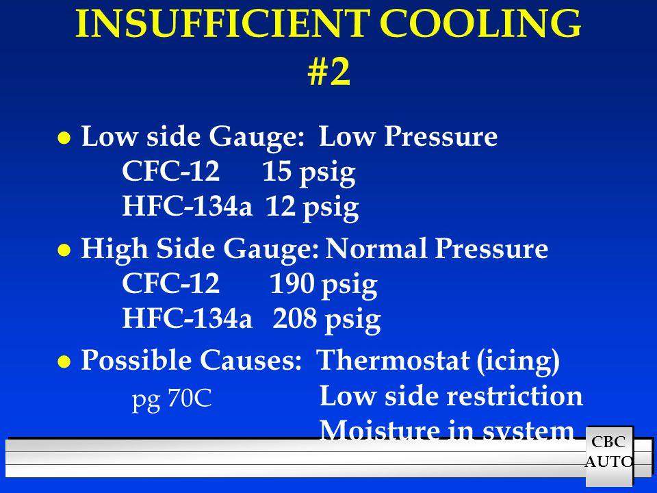 CBC AUTO INSUFFICIENT COOLING #2 l Low side Gauge: Low Pressure CFC-12 15 psig HFC-134a 12 psig l High Side Gauge: Normal Pressure CFC-12 190 psig HFC