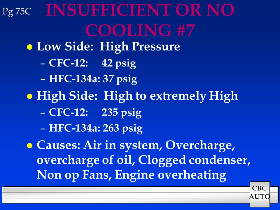CBC AUTO INSUFFICIENT OR NO COOLING #7 l Low Side: High Pressure – CFC-12: 42 psig – HFC-134a: 37 psig l High Side: High to extremely High – CFC-12: 2