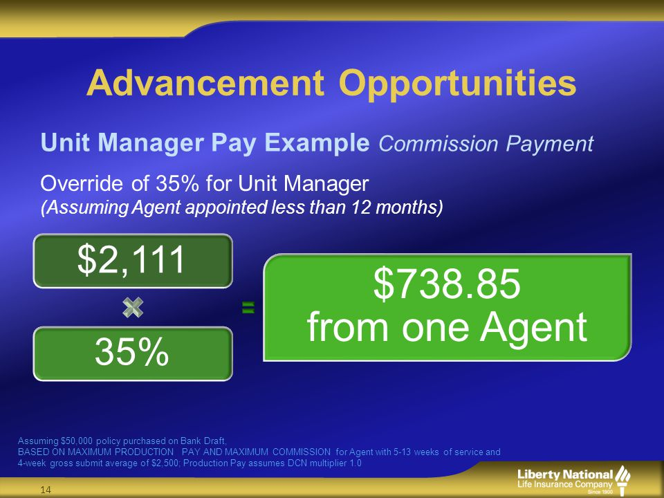 Advancement Opportunities Unit Manager Pay Example Commission Payment Override of 35% for Unit Manager (Assuming Agent appointed less than 12 months) 14 Assuming $50,000 policy purchased on Bank Draft, BASED ON MAXIMUM PRODUCTION PAY AND MAXIMUM COMMISSION for Agent with 5-13 weeks of service and 4-week gross submit average of $2,500; Production Pay assumes DCN multiplier 1.0