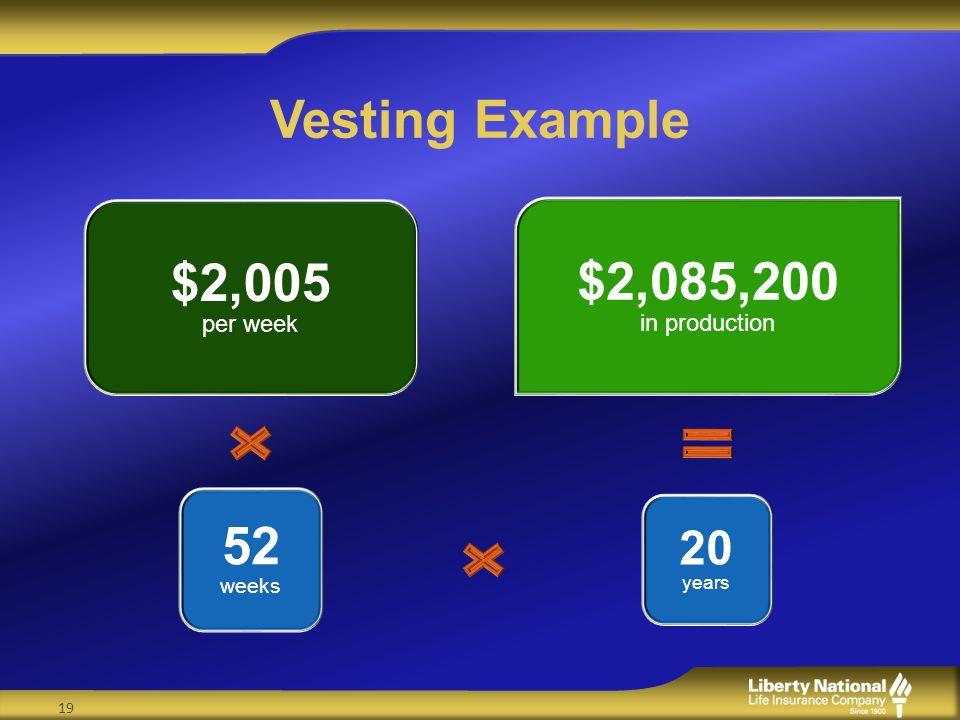 Vesting Example 19