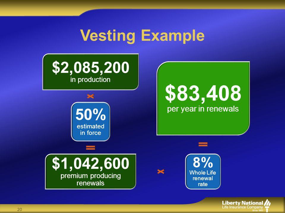 Vesting Example 20