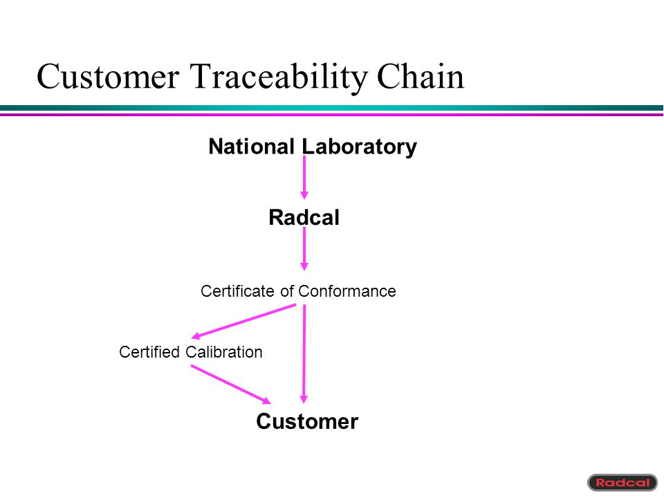 Customer Traceability Chain National Laboratory Radcal Customer Certificate of Conformance Certified Calibration