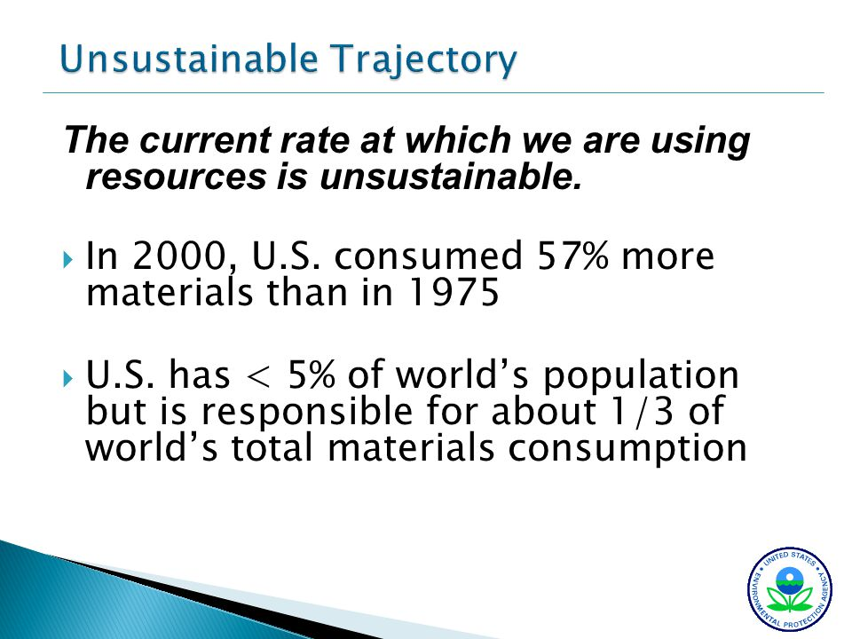 Unsustainable Trajectory The current rate at which we are using resources is unsustainable. In 2000, U.S. consumed 57% more materials than in 1975 U.S