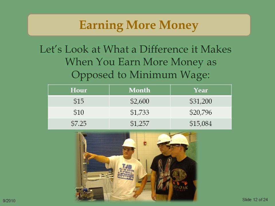 Slide 12 of 24 9/2010 Earning More Money HourMonthYear $15$2,600$31,200 $10$1,733$20,796 $7.25$1,257$15,084