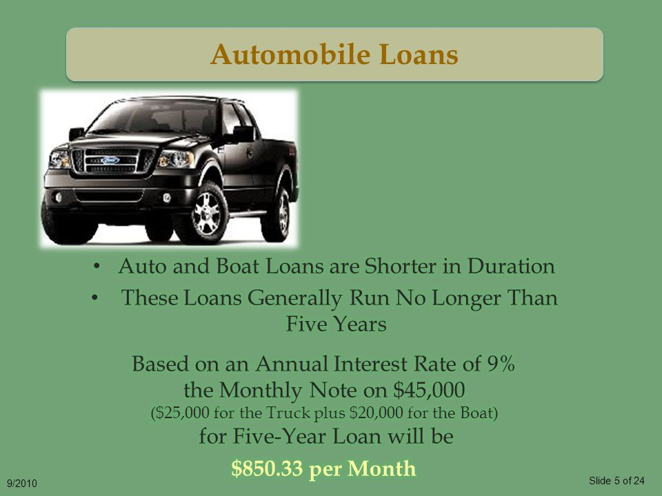 Slide 5 of 24 9/2010 Automobile Loans