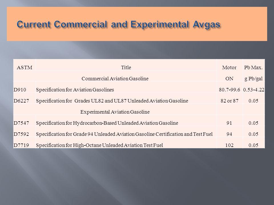 ASTMTitleMotorPb Max. Commercial Aviation GasolineONg Pb/gal D910Specification for Aviation Gasolines80.7-99.60.53-4.22 D6227Specification for Grades