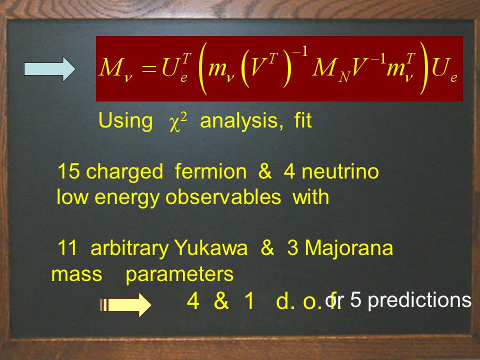 Title of talk36 Using analysis, fit 15 charged fermion & 4 neutrino low energy observables with 11 arbitrary Yukawa & 3 Majorana mass parameters 4 & 1 d.