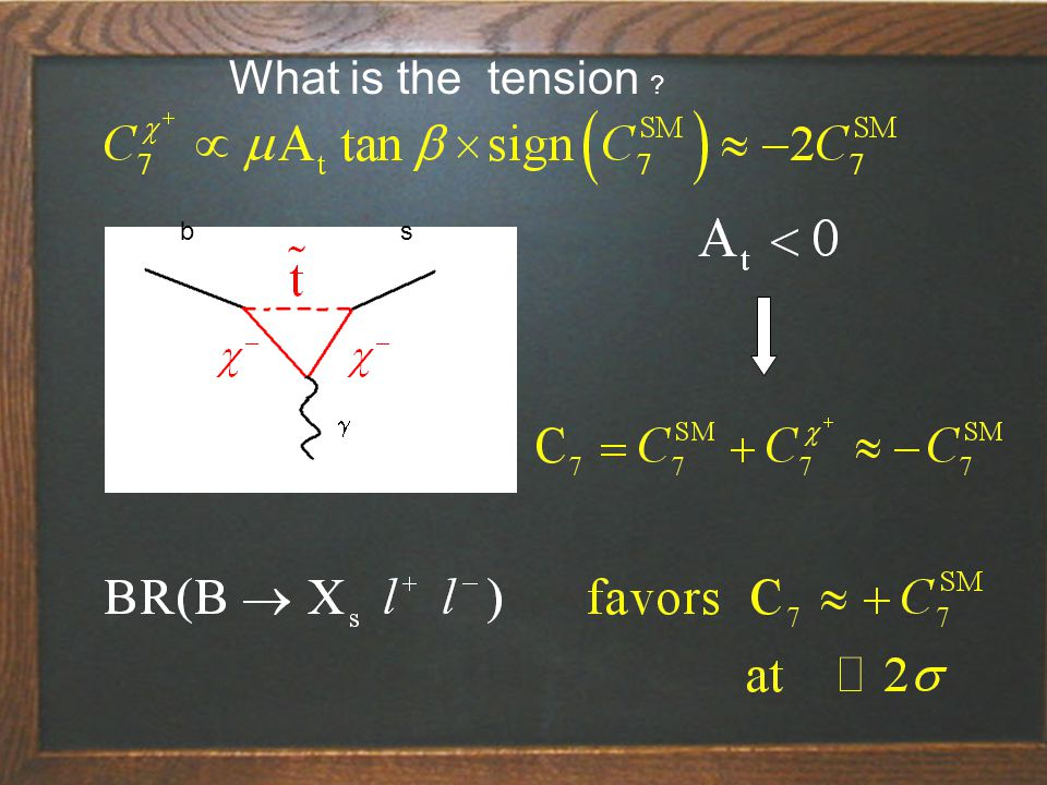 Title of talk43 bs What is the tension