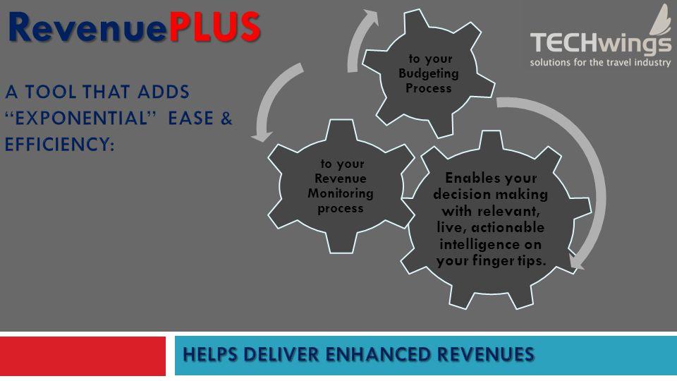 RevenuePLUS
