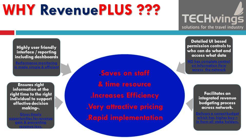 WHY RevenuePLUS ???