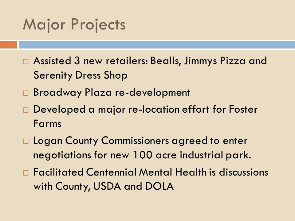 Major Projects Assisted 3 new retailers: Bealls, Jimmys Pizza and Serenity Dress Shop Broadway Plaza re-development Developed a major re-location effort for Foster Farms Logan County Commissioners agreed to enter negotiations for new 100 acre industrial park.