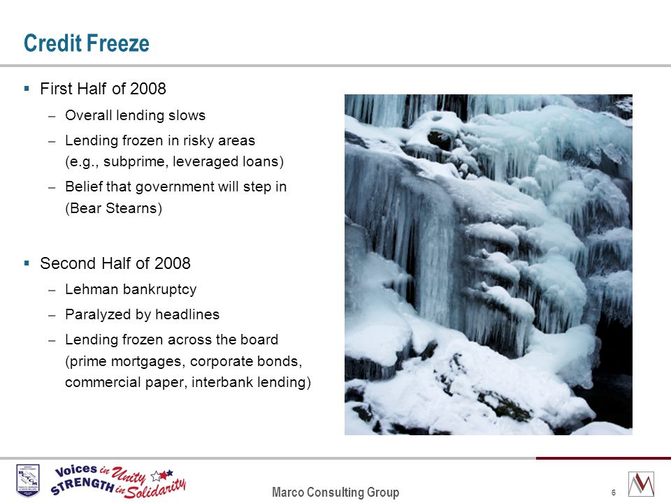 Marco Consulting Group 6 Credit Freeze First Half of 2008 – Overall lending slows – Lending frozen in risky areas (e.g., subprime, leveraged loans) – Belief that government will step in (Bear Stearns) Second Half of 2008 – Lehman bankruptcy – Paralyzed by headlines – Lending frozen across the board (prime mortgages, corporate bonds, commercial paper, interbank lending)