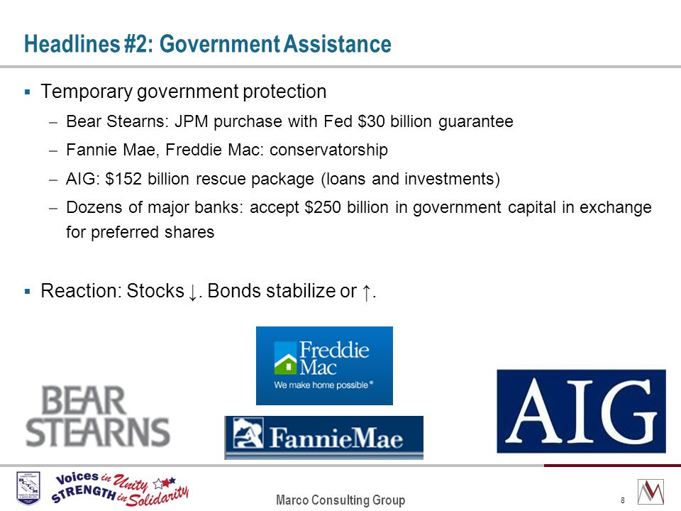 Marco Consulting Group 8 Headlines #2: Government Assistance Temporary government protection – Bear Stearns: JPM purchase with Fed $30 billion guarantee – Fannie Mae, Freddie Mac: conservatorship – AIG: $152 billion rescue package (loans and investments) – Dozens of major banks: accept $250 billion in government capital in exchange for preferred shares Reaction: Stocks.