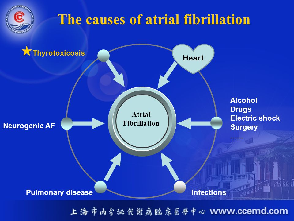 Thyrotoxicosis Atrial Fibrillation The causes of atrial fibrillation InfectionsPulmonary disease Neurogenic AF Alcohol Drugs Electric shock Surgery...