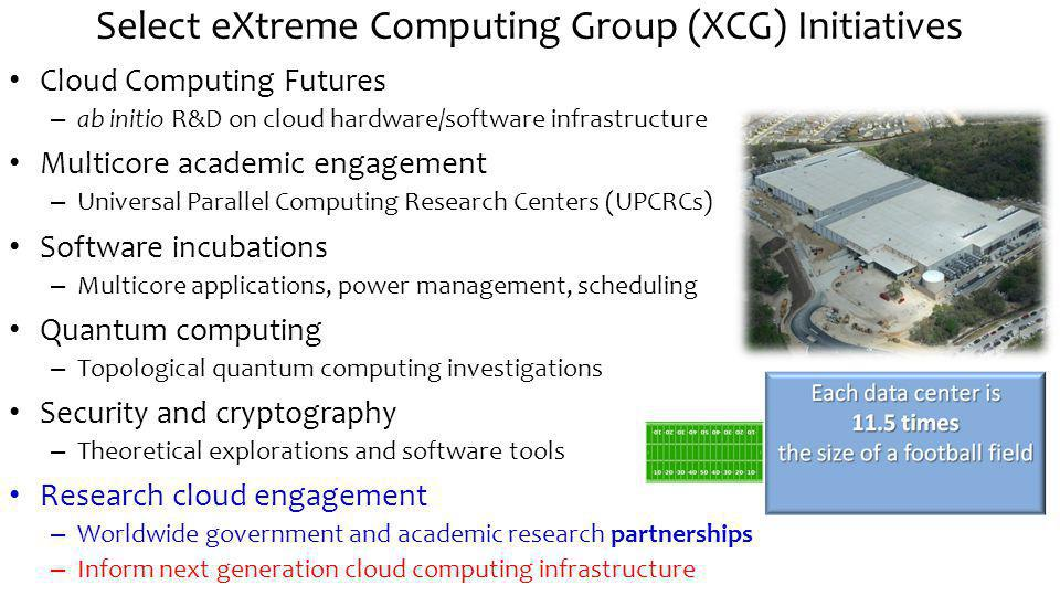 Select eXtreme Computing Group (XCG) Initiatives Cloud Computing Futures – ab initio R&D on cloud hardware/software infrastructure Multicore academic engagement – Universal Parallel Computing Research Centers (UPCRCs) Software incubations – Multicore applications, power management, scheduling Quantum computing – Topological quantum computing investigations Security and cryptography – Theoretical explorations and software tools Research cloud engagement – Worldwide government and academic research partnerships – Inform next generation cloud computing infrastructure