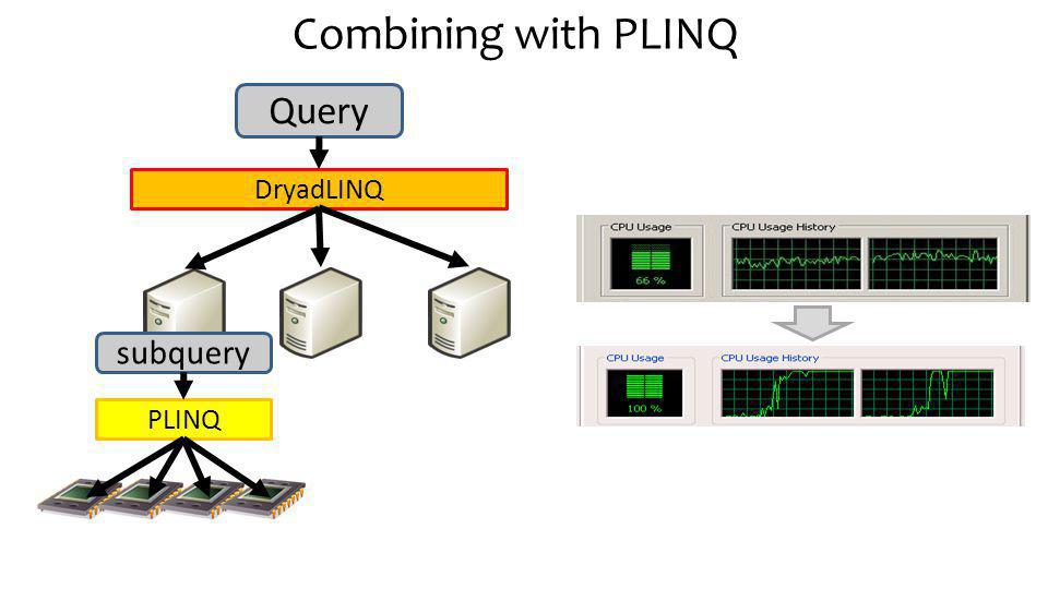 Combining with PLINQ Query DryadLINQ PLINQ subquery