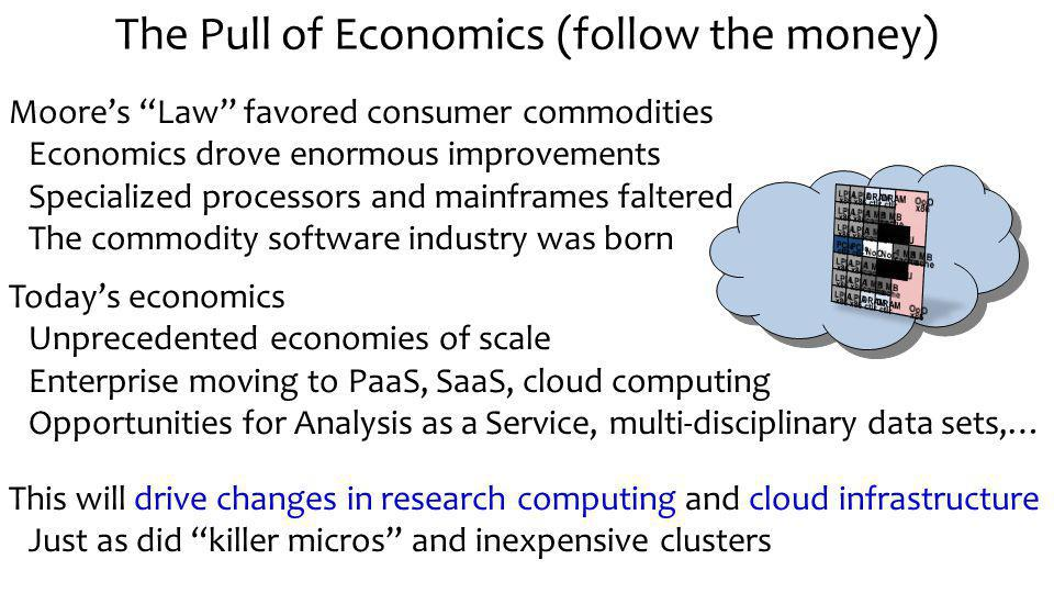 Moores Law favored consumer commodities Economics drove enormous improvements Specialized processors and mainframes faltered The commodity software industry was born The Pull of Economics (follow the money) This will drive changes in research computing and cloud infrastructure Just as did killer micros and inexpensive clusters