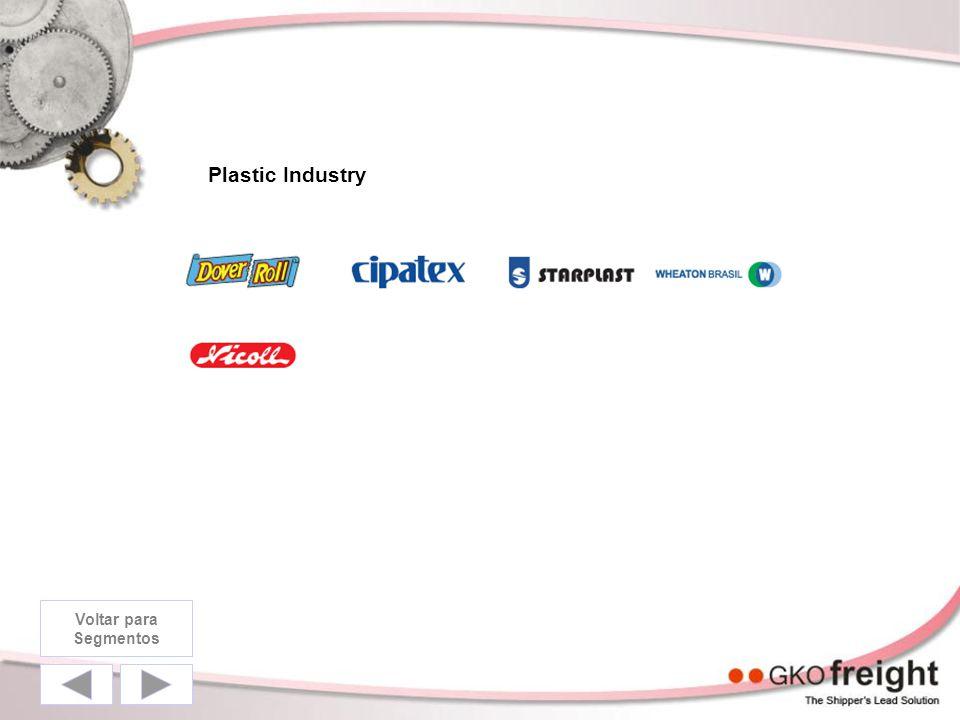 Plastic Industry Voltar para Segmentos