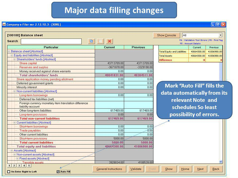 START with data in: Balance Sheet Notes (All which are Applicable) Statement of Profit and Loss Notes (All which are Applicable) Cash flows (Direct or