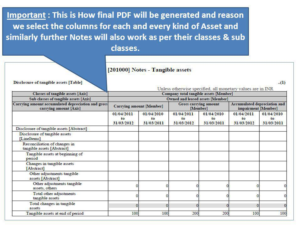 Filling-up of data in Notes -Tangible and Intangible Assets First Select Company Total Tangible Assets[Member] Need to Add 3 columns for every Class o