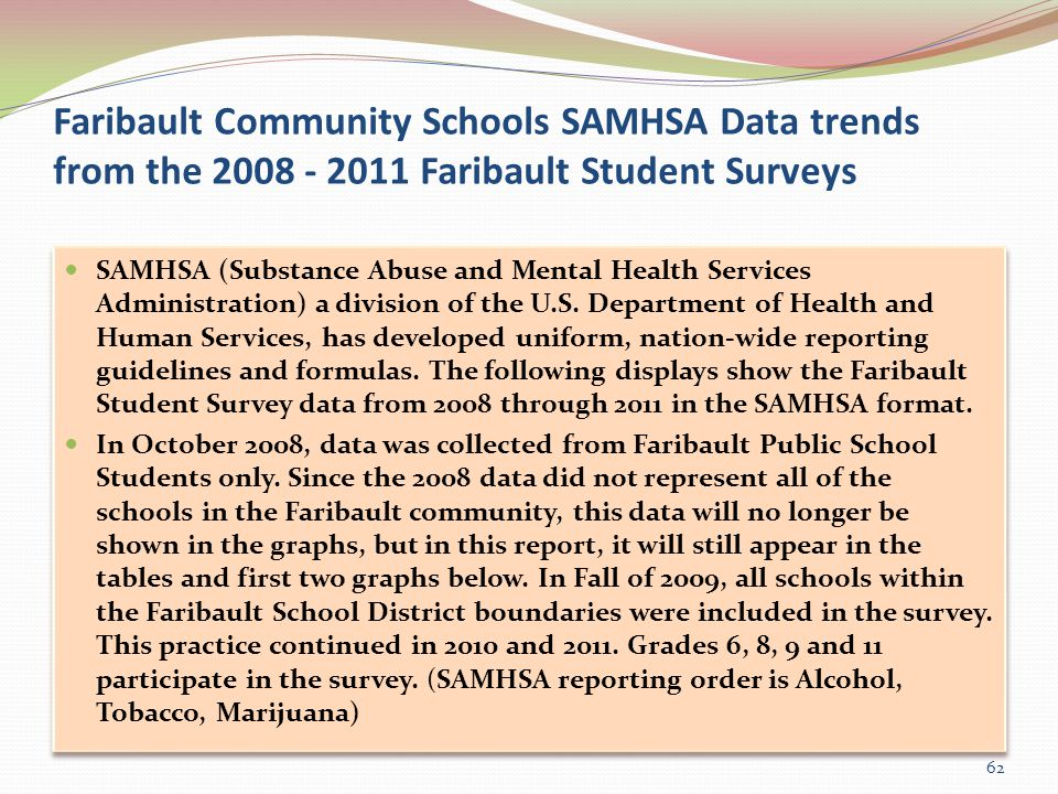 Faribault Community Schools SAMHSA Data trends from the 2008 - 2011 Faribault Student Surveys 62 SAMHSA (Substance Abuse and Mental Health Services Administration) a division of the U.S.
