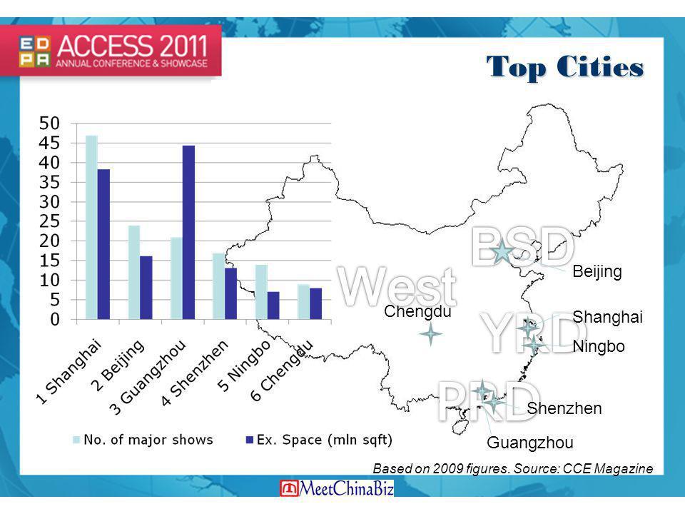 Top Cities Shanghai Ningbo Guangzhou Shenzhen Beijing Chengdu Based on 2009 figures. Source: CCE Magazine