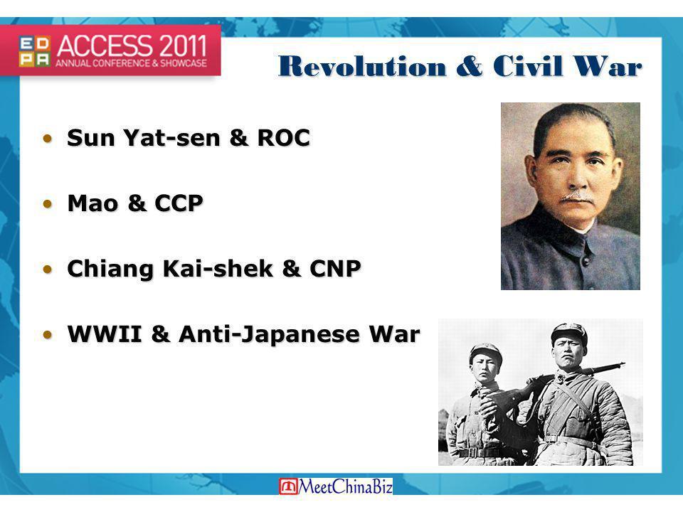 Revolution & Civil War Sun Yat-sen & ROCSun Yat-sen & ROC Mao & CCPMao & CCP Chiang Kai-shek & CNPChiang Kai-shek & CNP WWII & Anti-Japanese WarWWII &