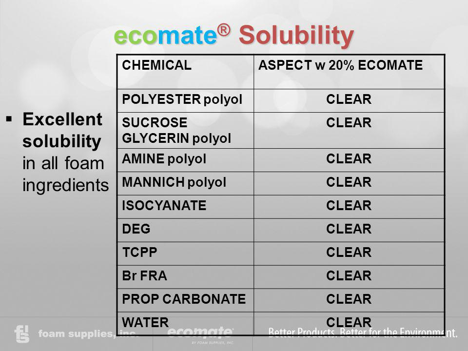 ecomate ® Solubility Excellent solubility in all foam ingredients CHEMICALASPECT w 20% ECOMATE POLYESTER polyolCLEAR SUCROSE GLYCERIN polyol CLEAR AMI