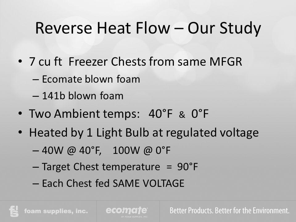 Reverse Heat Flow – Our Study 7 cu ft Freezer Chests from same MFGR – Ecomate blown foam – 141b blown foam Two Ambient temps: 40°F & 0°F Heated by 1 L