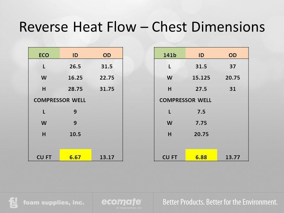 Reverse Heat Flow – Chest Dimensions ECOIDOD141bIDOD L26.531.5L 37 W16.2522.75W15.12520.75 H28.7531.75H27.531 COMPRESSOR WELL L9 L7.5 W9 W7.75 H10.5 H
