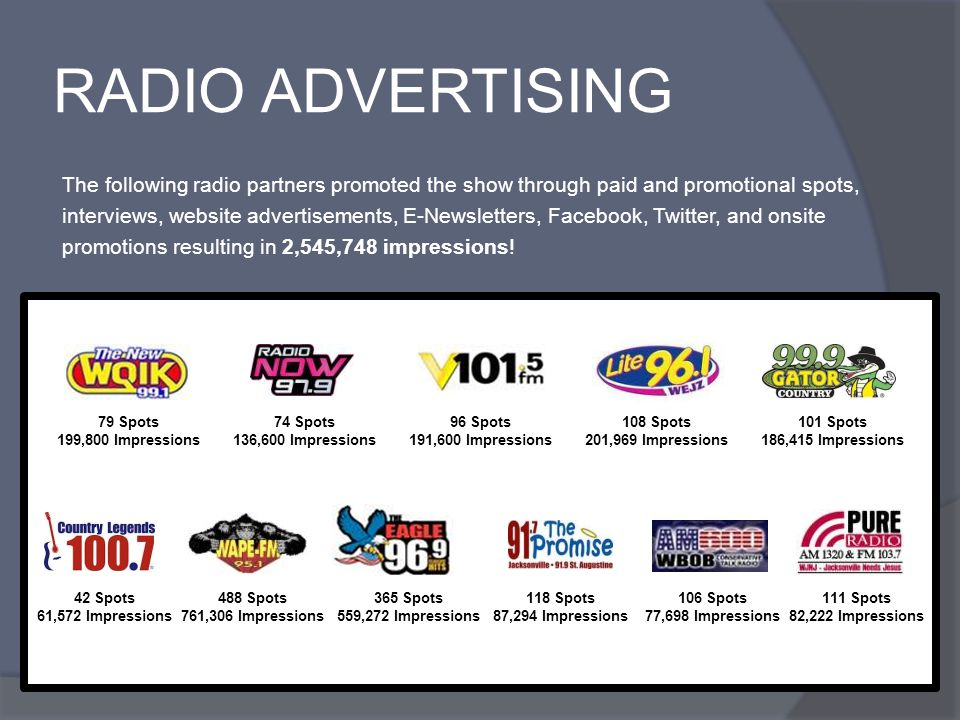RADIO ADVERTISING The following radio partners promoted the show through paid and promotional spots, interviews, website advertisements, E-Newsletters, Facebook, Twitter, and onsite promotions resulting in 2,545,748 impressions.