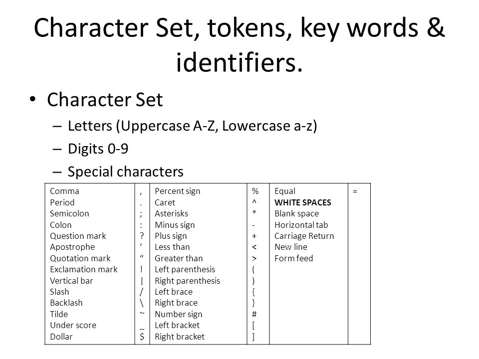 Character Set, tokens, key words & identifiers. Character Set – Letters (Uppercase A-Z, Lowercase a-z) – Digits 0-9 – Special characters Comma Period