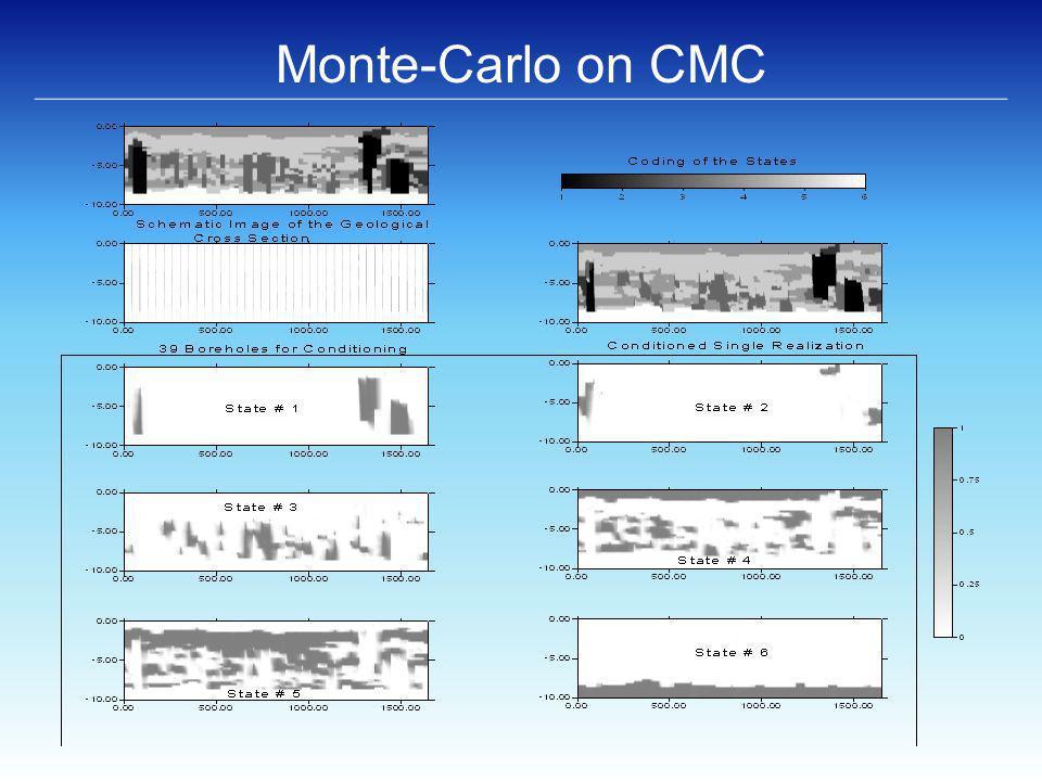 Monte-Carlo on CMC