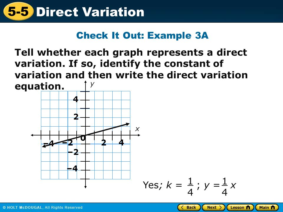 5-5 Direct Variation Check It Out: Example 3A Tell whether each graph represents a direct variation. If so, identify the constant of variation and the