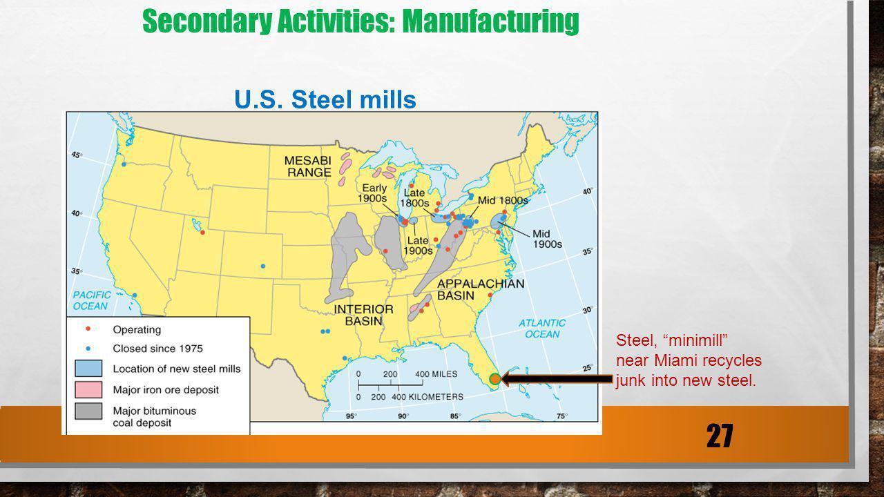 Secondary Activities: Manufacturing Steel, minimill near Miami recycles junk into new steel. U.S. Steel mills 27