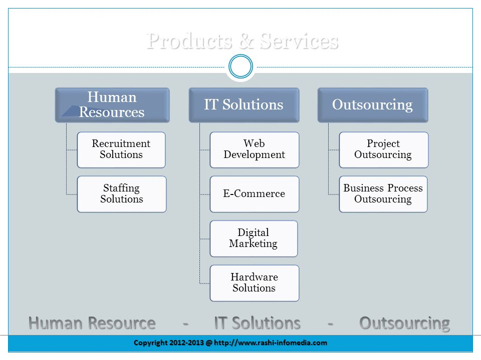 Products & Services Human Resources Recruitment Solutions Staffing Solutions IT Solutions Web Development E-Commerce Digital Marketing Hardware Solutions Outsourcing Project Outsourcing Business Process Outsourcing Copyright 2012-2013 @ http://www.rashi-infomedia.com