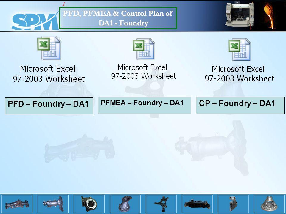 PFD, PFMEA & Control Plan of DA1 - Foundry PFD – Foundry – DA1 PFMEA – Foundry – DA1 CP – Foundry – DA1