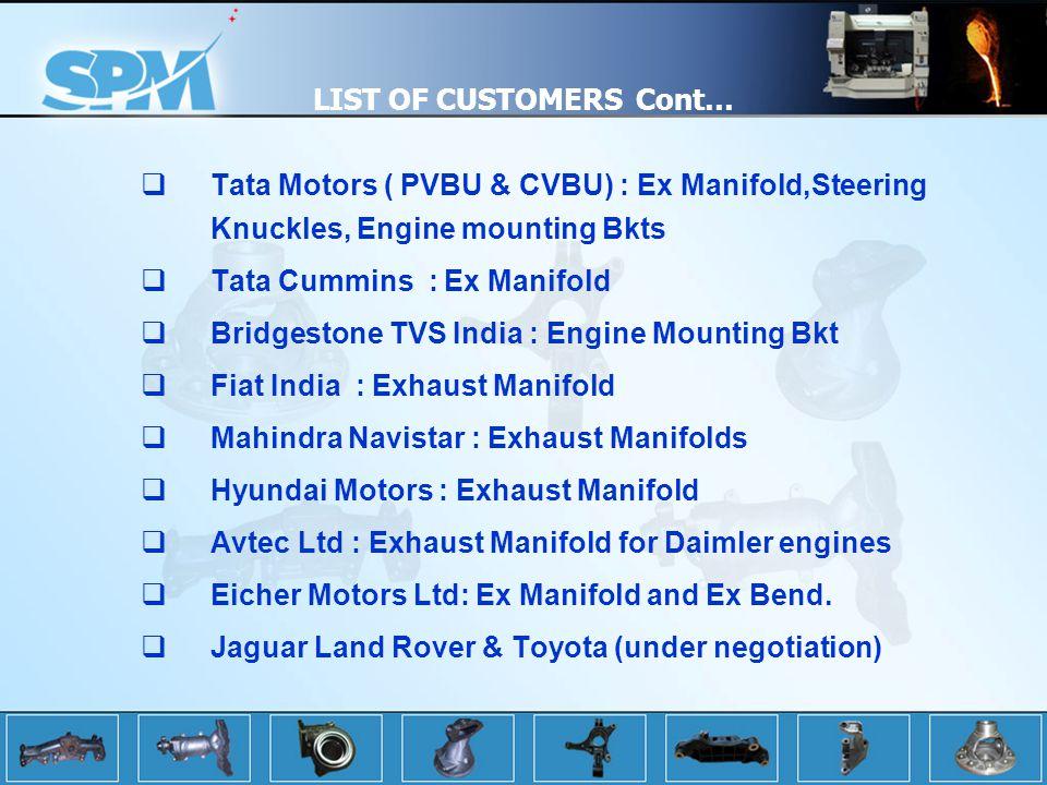 LIST OF CUSTOMERS Cont… Tata Motors ( PVBU & CVBU) : Ex Manifold,Steering Knuckles, Engine mounting Bkts Tata Cummins : Ex Manifold Bridgestone TVS India : Engine Mounting Bkt Fiat India : Exhaust Manifold Mahindra Navistar : Exhaust Manifolds Hyundai Motors : Exhaust Manifold Avtec Ltd : Exhaust Manifold for Daimler engines Eicher Motors Ltd: Ex Manifold and Ex Bend.