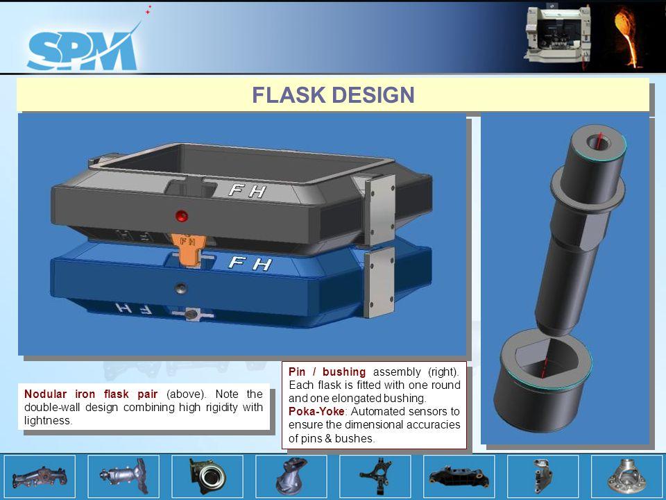 FLASK DESIGN Nodular iron flask pair (above).